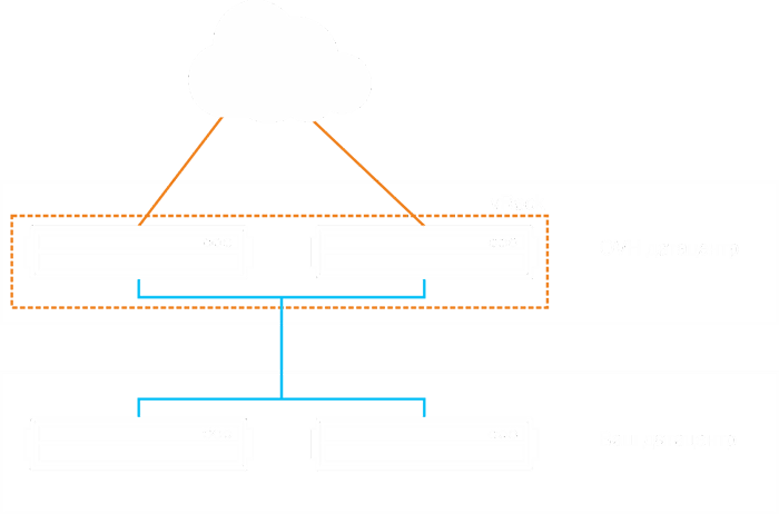 Гибридная инфраструктура