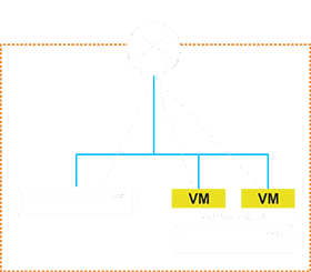 Балансировка нагрузки по IP-адресам
